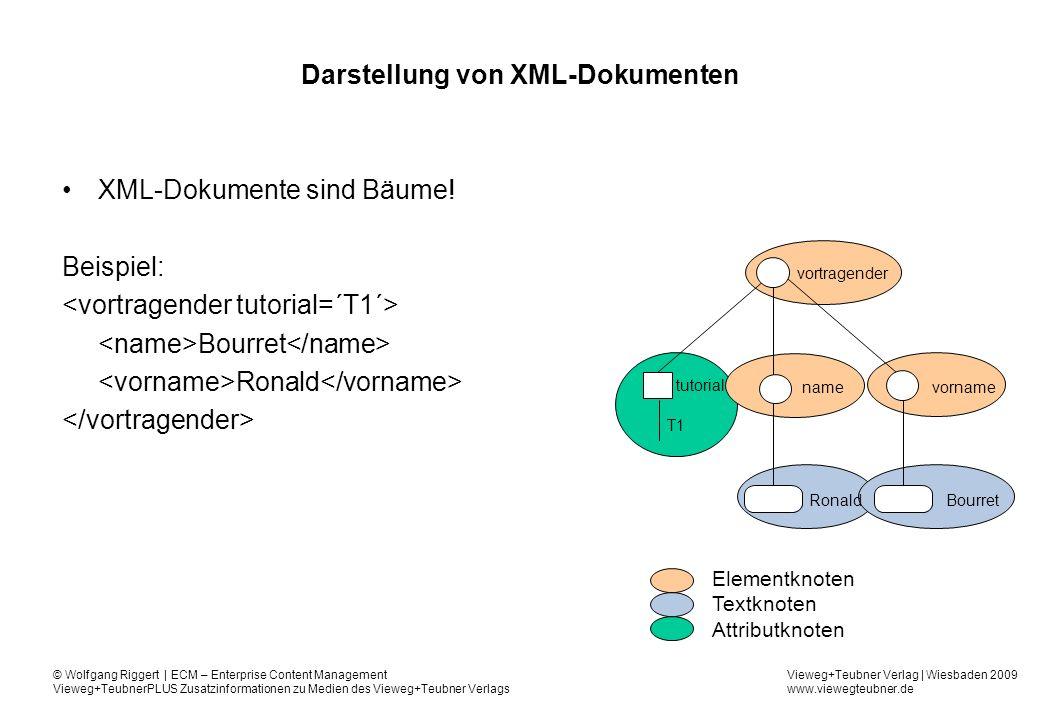 Vieweg+Teubner Verlag | Wiesbaden 2009 www.viewegteubner.de © Wolfgang Riggert | ECM – Enterprise Content Management Vieweg+TeubnerPLUS Zusatzinformationen zu Medien des Vieweg+Teubner Verlags Darstellung von XML-Dokumenten XML-Dokumente sind Bäume.