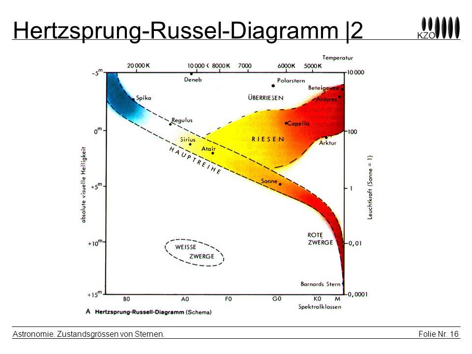 Folie Nr. 16 Astronomie. Zustandsgrössen von Sternen. Hertzsprung-Russel-Diagramm |2