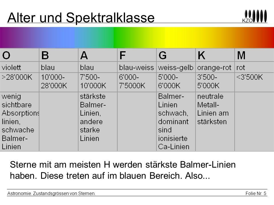 Folie Nr. 5 Astronomie. Zustandsgrössen von Sternen. Alter und Spektralklasse Sterne mit am meisten H werden stärkste Balmer-Linien haben. Diese trete