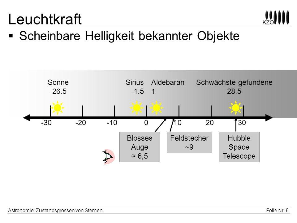 Folie Nr. 8 Astronomie. Zustandsgrössen von Sternen. Leuchtkraft 0102030-10-20-30 Sonne -26.5 Aldebaran 1 Sirius -1.5 Schwächste gefundene 28.5 Schein