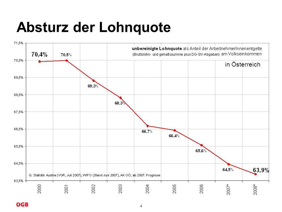 5 Reichtum in Österreich: Vermögen auf Wenige konzentriert Gesamtvermögen 2002 (Geldvermögen, Immobilien, Beteiligungen) = 944 Mrd.