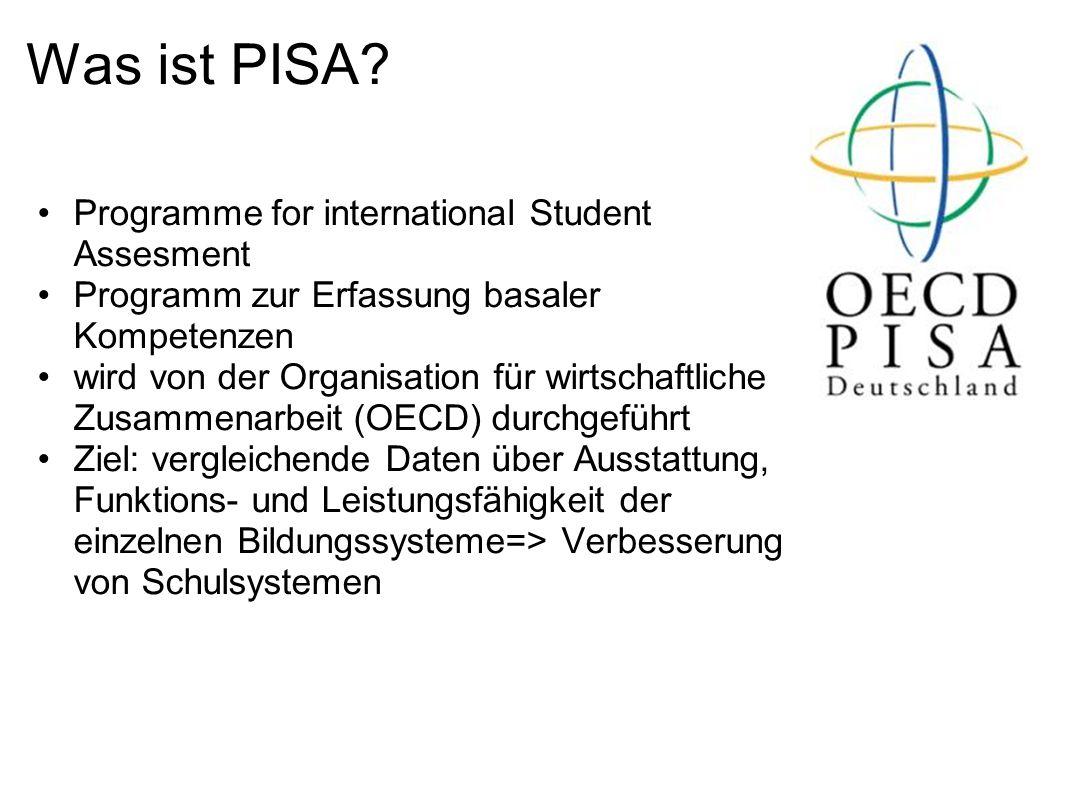 Was ist PISA? Programme for international Student Assesment Programm zur Erfassung basaler Kompetenzen wird von der Organisation für wirtschaftliche Z