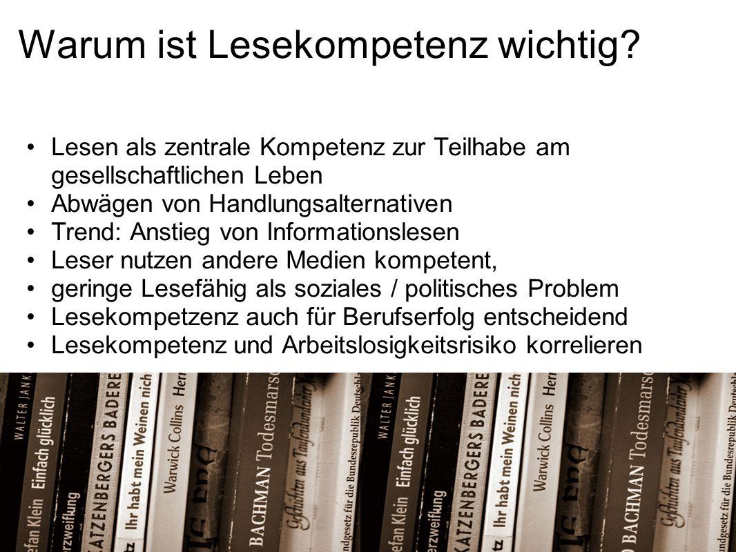 Warum ist Lesekompetenz wichtig? Lesen als zentrale Kompetenz zur Teilhabe am gesellschaftlichen Leben Abwägen von Handlungsalternativen Trend: Anstie