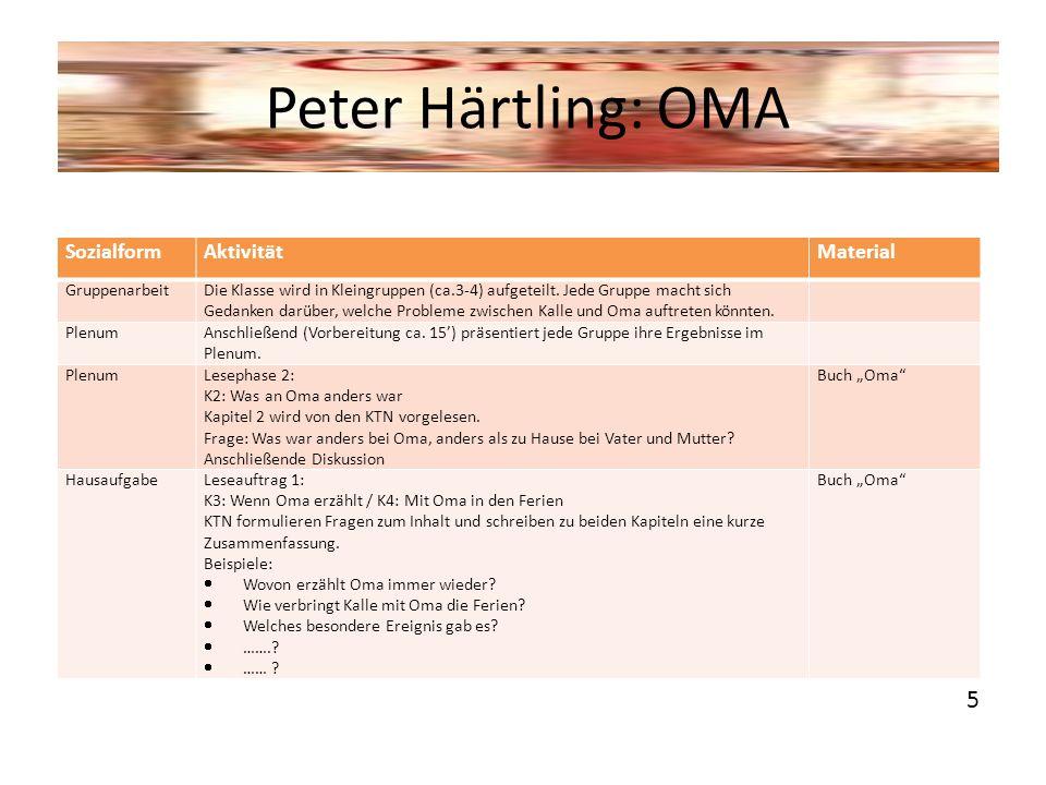 Peter Härtling: OMA SozialformAktivitätMaterial GruppenarbeitDie Klasse wird in Kleingruppen (ca.3-4) aufgeteilt. Jede Gruppe macht sich Gedanken darü