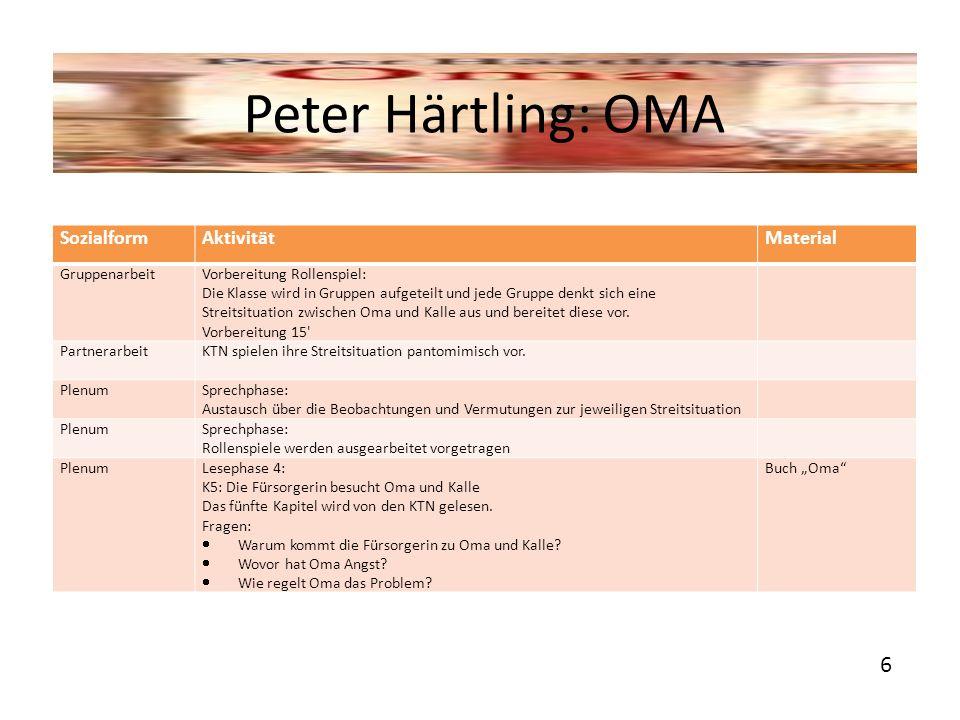 Peter Härtling: OMA SozialformAktivitätMaterial GruppenarbeitVorbereitung Rollenspiel: Die Klasse wird in Gruppen aufgeteilt und jede Gruppe denkt sic