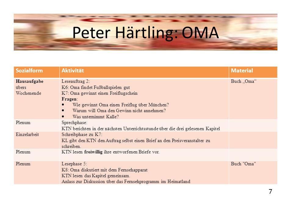 Peter Härtling: OMA SozialformAktivitätMaterial Hausaufgabe übers Wochenende Leseauftrag 2: K6: Oma findet Fußballspielen gut K7: Oma gewinnt einen Fr