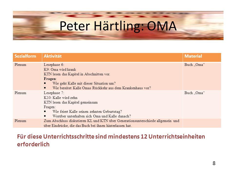 Peter Härtling: OMA SozialformAktivitätMaterial PlenumLesephase 6: K9: Oma wird krank KTN lesen das Kapitel in Abschnitten vor. Fragen: Wie geht Kalle