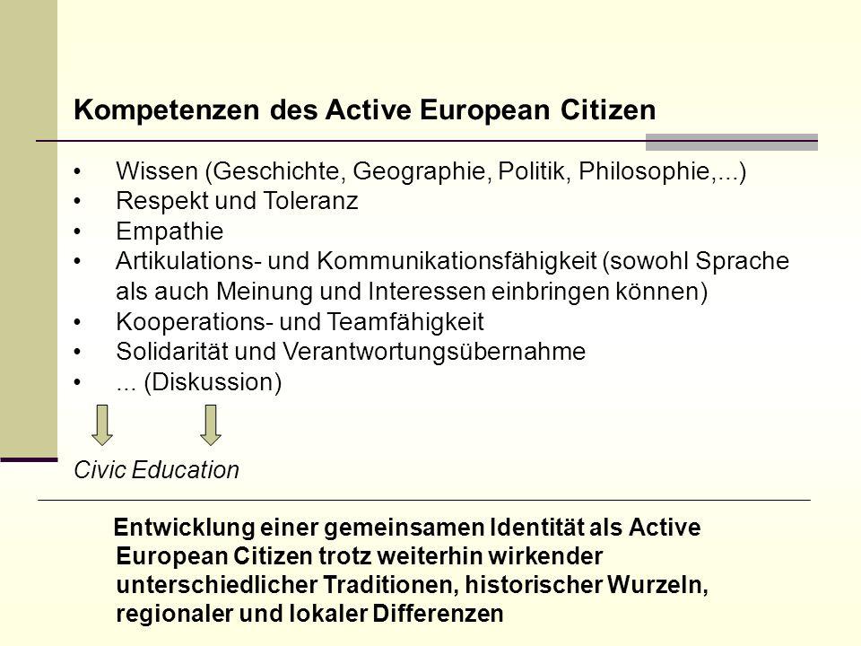 Kompetenzen des Active European Citizen Wissen (Geschichte, Geographie, Politik, Philosophie,...) Respekt und Toleranz Empathie Artikulations- und Kom