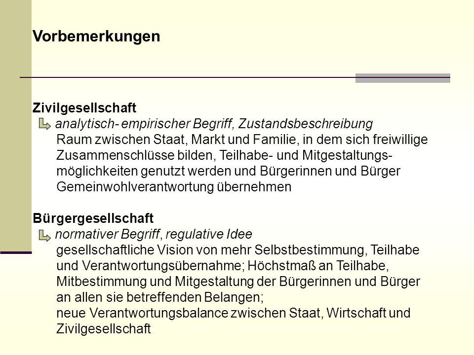 Vorbemerkungen Zivilgesellschaft analytisch- empirischer Begriff, Zustandsbeschreibung Raum zwischen Staat, Markt und Familie, in dem sich freiwillige