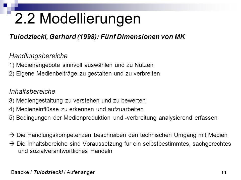 11 2.2 Modellierungen Tulodziecki, Gerhard (1998): Fünf Dimensionen von MK Handlungsbereiche 1) Medienangebote sinnvoll auswählen und zu Nutzen 2) Eigene Medienbeiträge zu gestalten und zu verbreiten Inhaltsbereiche 3) Mediengestaltung zu verstehen und zu bewerten 4) Medieneinflüsse zu erkennen und aufzuarbeiten 5) Bedingungen der Medienproduktion und -verbreitung analysierend erfassen Die Handlungskompetenzen beschreiben den technischen Umgang mit Medien Die Inhaltsbereiche sind Voraussetzung für ein selbstbestimmtes, sachgerechtes und sozialverantwortliches Handeln Baacke / Tulodziecki / Aufenanger