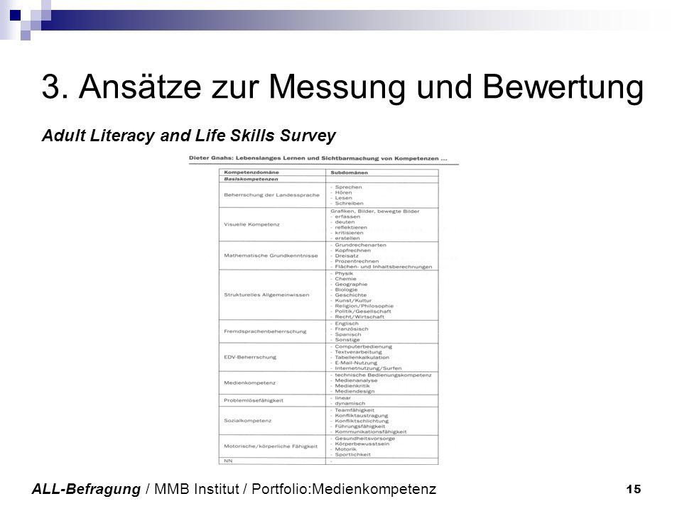 15 3. Ansätze zur Messung und Bewertung Adult Literacy and Life Skills Survey ALL-Befragung / MMB Institut / Portfolio:Medienkompetenz