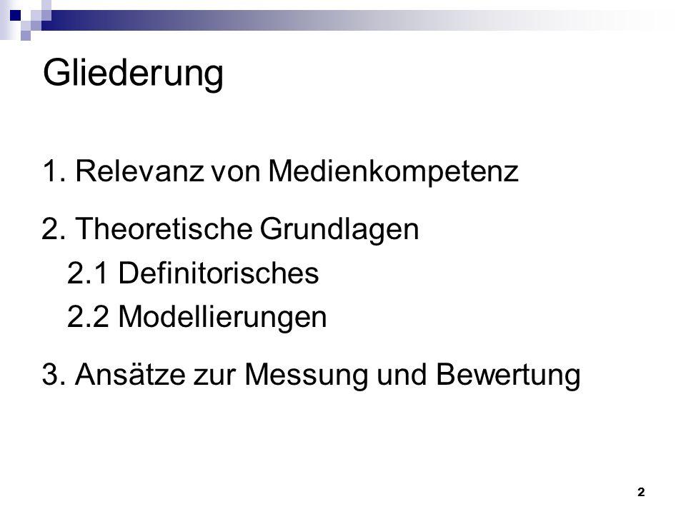 2 Gliederung 1. Relevanz von Medienkompetenz 2. Theoretische Grundlagen 2.1 Definitorisches 2.2 Modellierungen 3. Ansätze zur Messung und Bewertung