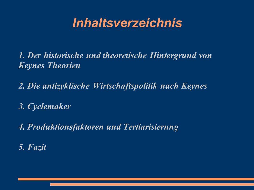 Inhaltsverzeichnis 1. Der historische und theoretische Hintergrund von Keynes Theorien 2. Die antizyklische Wirtschaftspolitik nach Keynes 3. Cyclemak