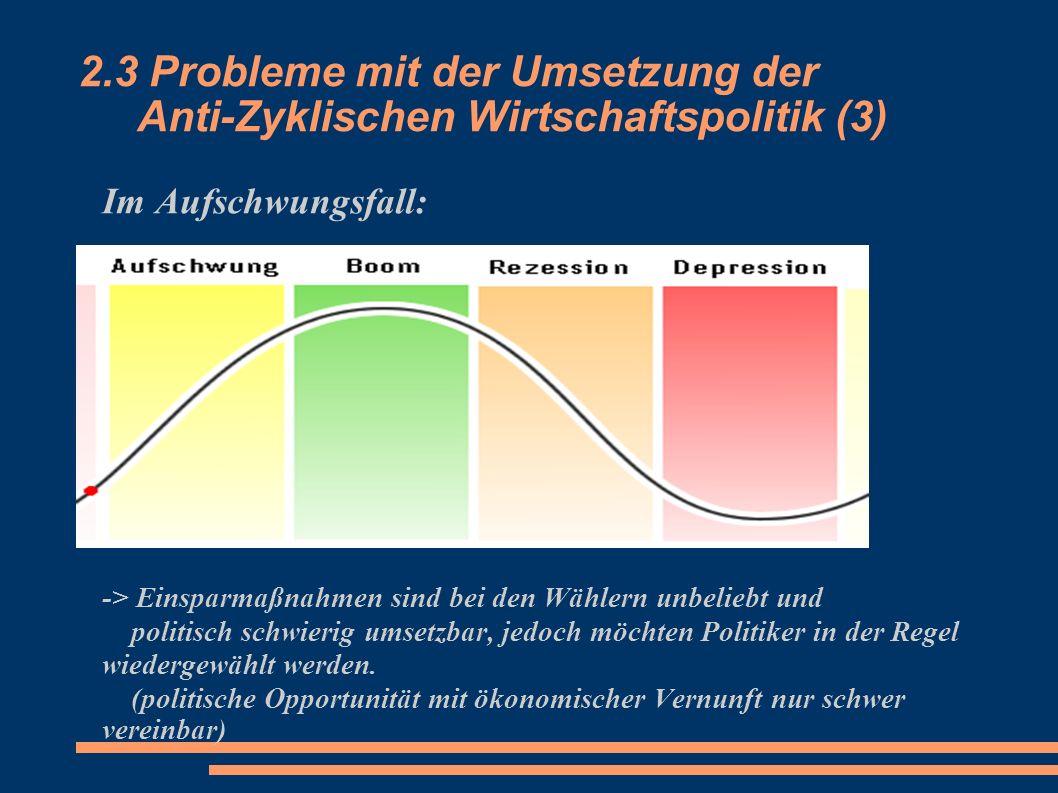 2.3 Probleme mit der Umsetzung der Anti-Zyklischen Wirtschaftspolitik (3) Im Aufschwungsfall: -> Einsparmaßnahmen sind bei den Wählern unbeliebt und p