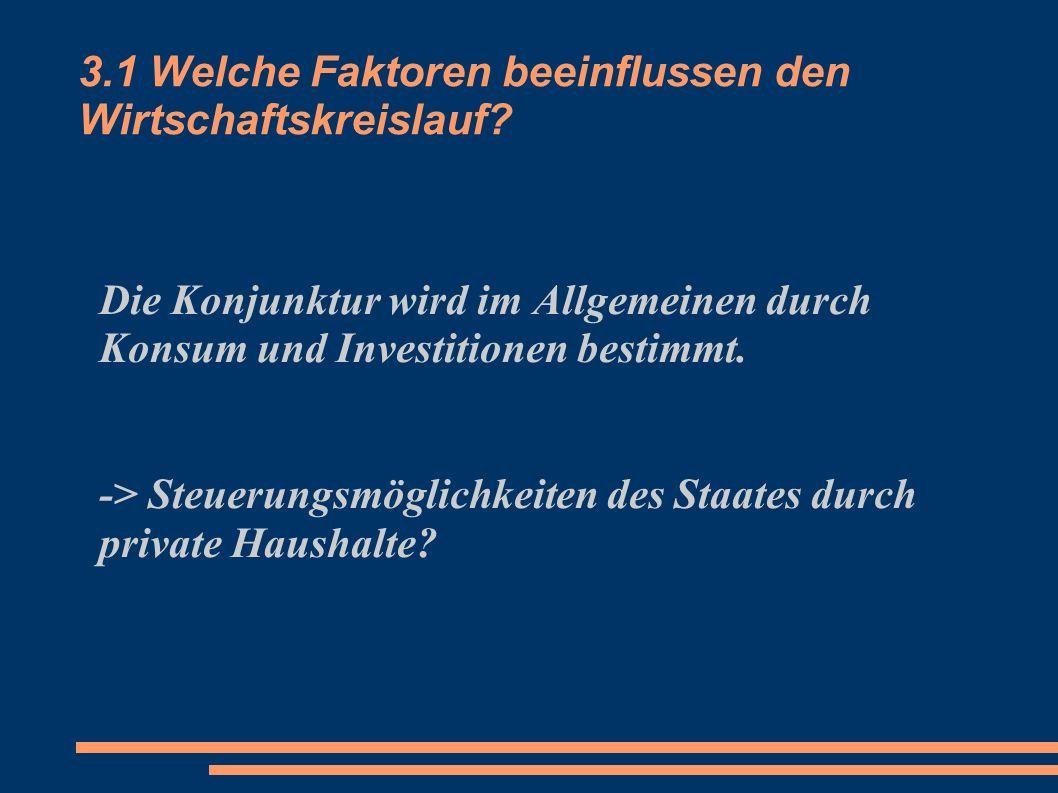 3.1 Welche Faktoren beeinflussen den Wirtschaftskreislauf? Die Konjunktur wird im Allgemeinen durch Konsum und Investitionen bestimmt. -> Steuerungsmö