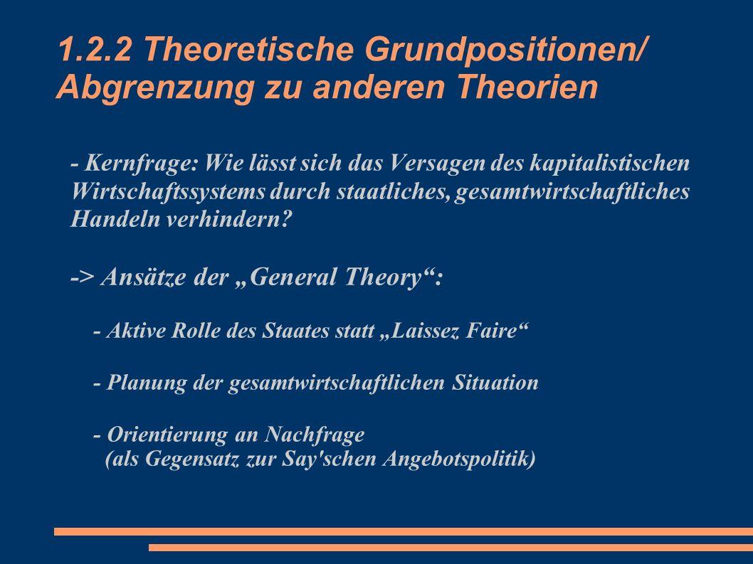 1.2.2 Theoretische Grundpositionen/ Abgrenzung zu anderen Theorien - Kernfrage: Wie lässt sich das Versagen des kapitalistischen Wirtschaftssystems du
