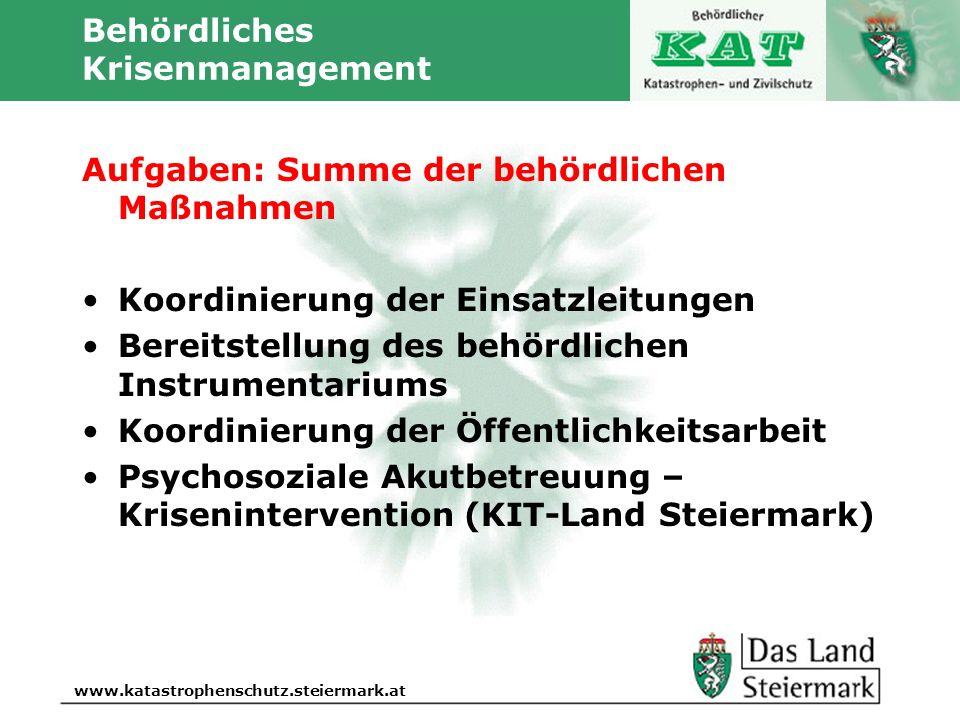 Autor www.katastrophenschutz.steiermark.at Behördliches Krisenmanagement Aufgaben: Summe der behördlichen Maßnahmen Koordinierung der Einsatzleitungen