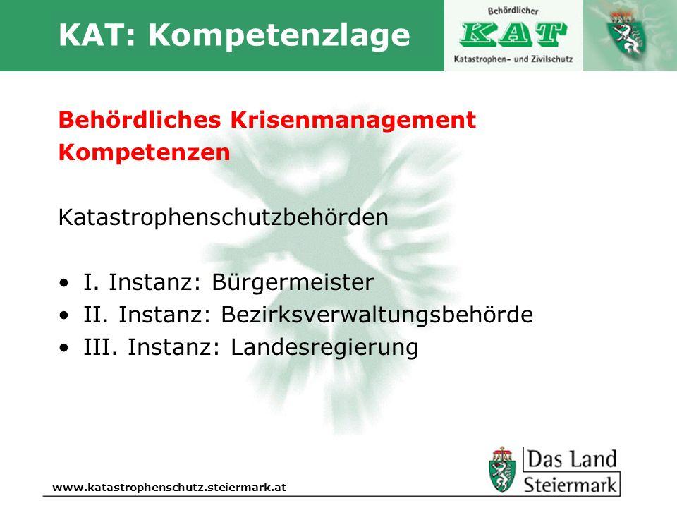 Autor www.katastrophenschutz.steiermark.at KAT: Kompetenzlage Behördliches Krisenmanagement Kompetenzen Katastrophenschutzbehörden I. Instanz: Bürgerm