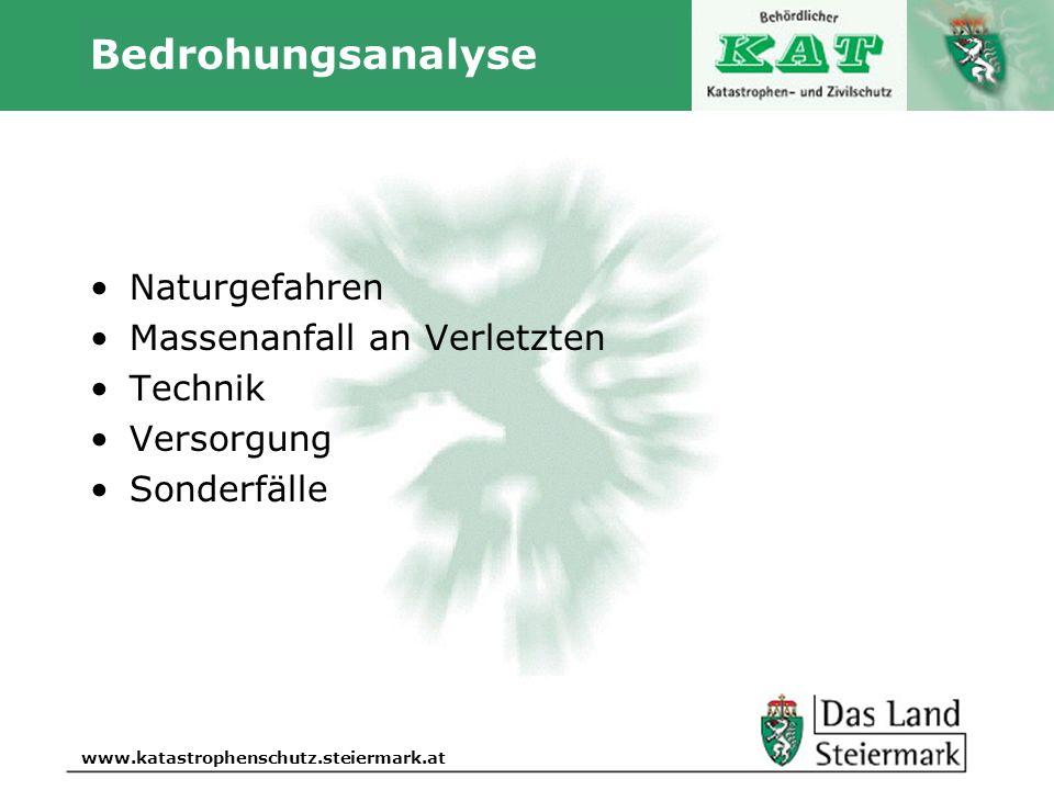 Autor www.katastrophenschutz.steiermark.at Bedrohungsanalyse Naturgefahren Massenanfall an Verletzten Technik Versorgung Sonderfälle