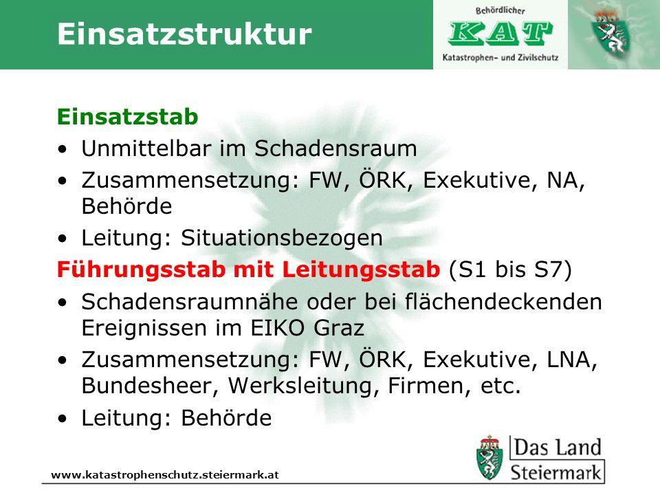 Autor www.katastrophenschutz.steiermark.at Einsatzstruktur Einsatzstab Unmittelbar im Schadensraum Zusammensetzung: FW, ÖRK, Exekutive, NA, Behörde Le