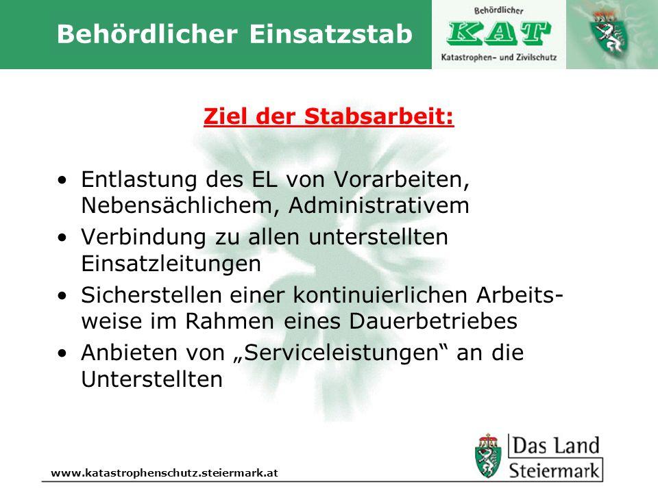 Autor www.katastrophenschutz.steiermark.at Behördlicher Einsatzstab Ziel der Stabsarbeit: Entlastung des EL von Vorarbeiten, Nebensächlichem, Administ