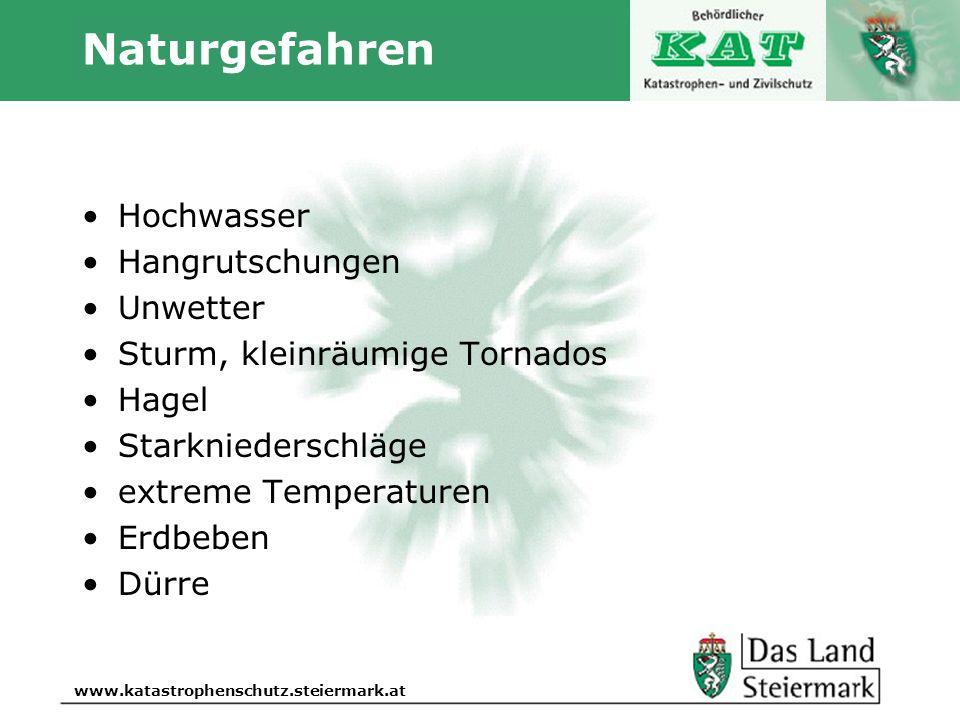 Autor www.katastrophenschutz.steiermark.at Naturgefahren Hochwasser Hangrutschungen Unwetter Sturm, kleinräumige Tornados Hagel Starkniederschläge ext