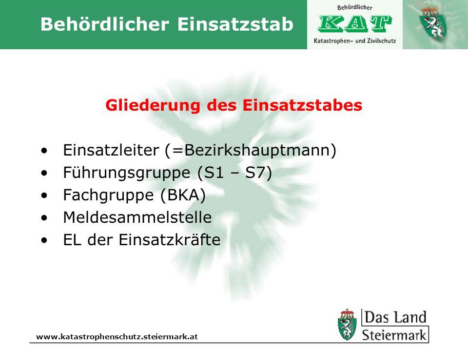 Autor www.katastrophenschutz.steiermark.at Behördlicher Einsatzstab Gliederung des Einsatzstabes Einsatzleiter (=Bezirkshauptmann) Führungsgruppe (S1