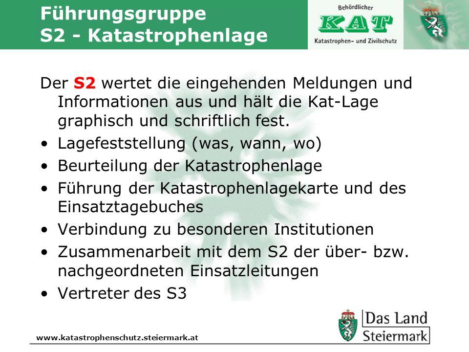 Autor www.katastrophenschutz.steiermark.at Führungsgruppe S2 - Katastrophenlage Der S2 wertet die eingehenden Meldungen und Informationen aus und hält