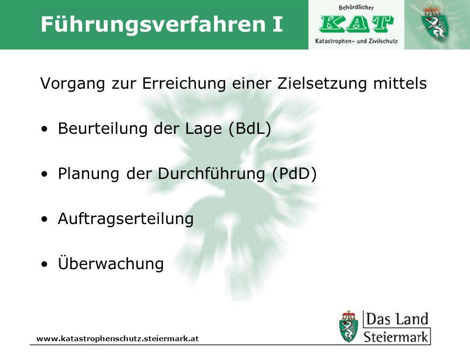 Autor www.katastrophenschutz.steiermark.at Führungsverfahren I Vorgang zur Erreichung einer Zielsetzung mittels Beurteilung der Lage (BdL) Planung der