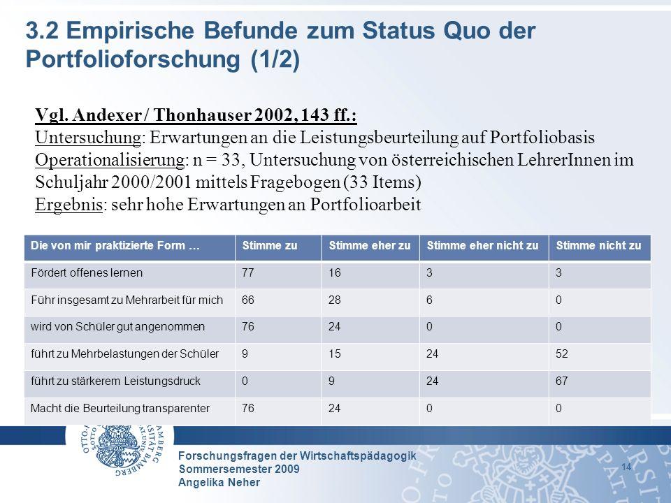 Forschungsfragen der Wirtschaftspädagogik Sommersemester 2009 Angelika Neher 14 3.2 Empirische Befunde zum Status Quo der Portfolioforschung (1/2) Vgl