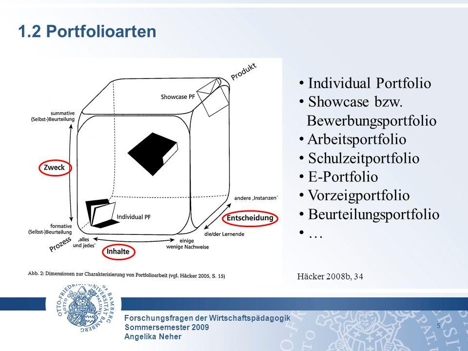 Forschungsfragen der Wirtschaftspädagogik Sommersemester 2009 Angelika Neher 5 1.2 Portfolioarten Individual Portfolio Showcase bzw. Bewerbungsportfol