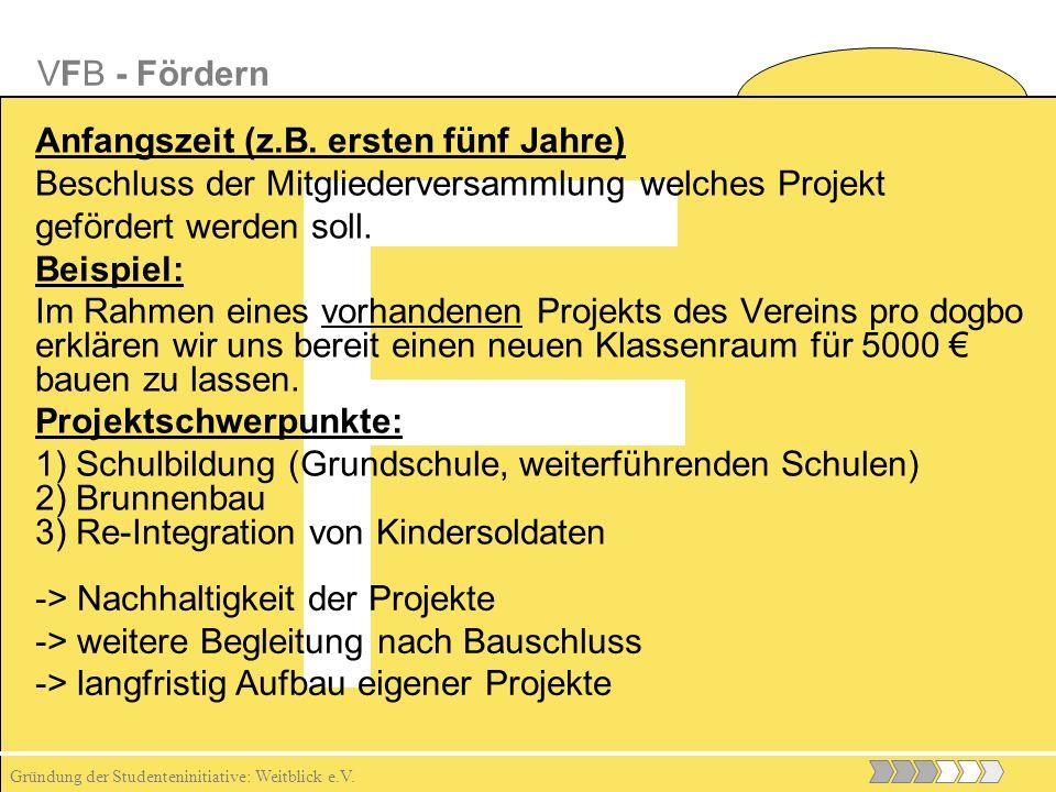Gründung der Studenteninitiative: Weitblick e.V. Anfangszeit (z.B.