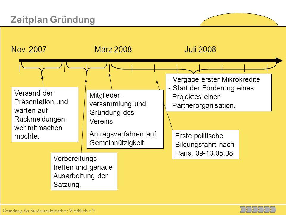 Gründung der Studenteninitiative: Weitblick e.V. Zeitplan Gründung Nov.