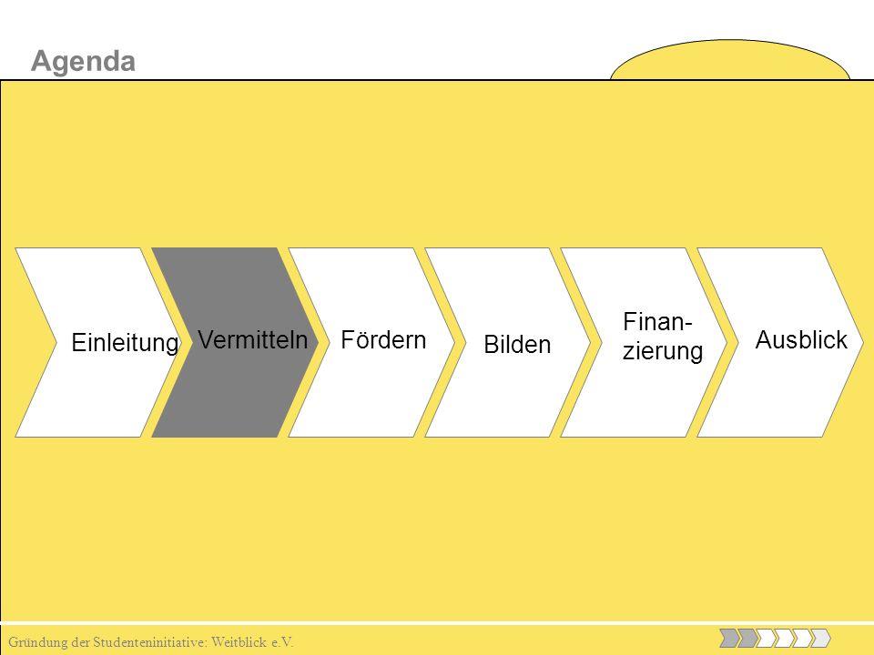 Gründung der Studenteninitiative: Weitblick e.V.Zeitplan Gründung Nov.
