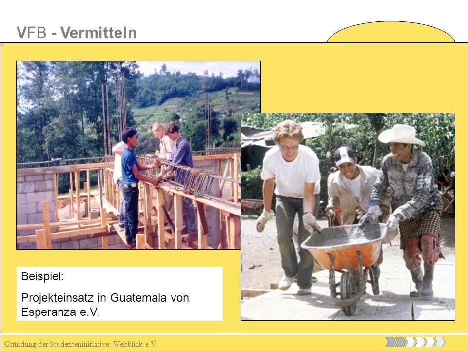Gründung der Studenteninitiative: Weitblick e.V.Gründungsversammlung Wann:29.