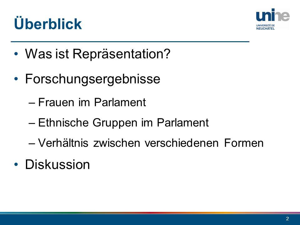 2 Was ist Repräsentation? Forschungsergebnisse –Frauen im Parlament –Ethnische Gruppen im Parlament –Verhältnis zwischen verschiedenen Formen Diskussi