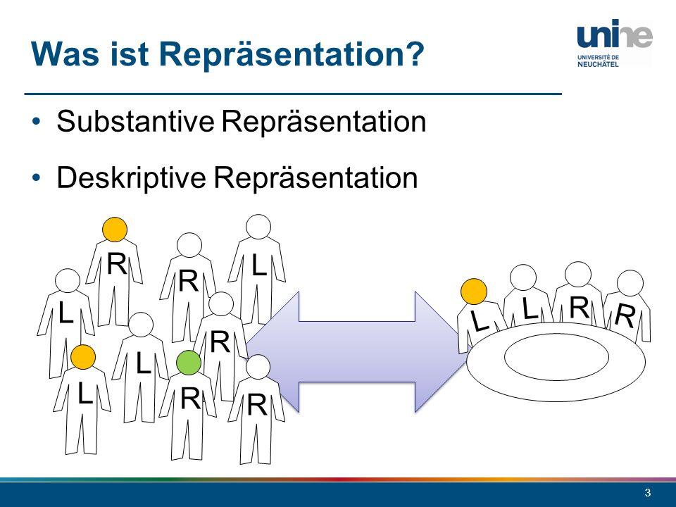 3 Substantive Repräsentation Deskriptive Repräsentation Was ist Repräsentation? L L L R R R R L L R R L R