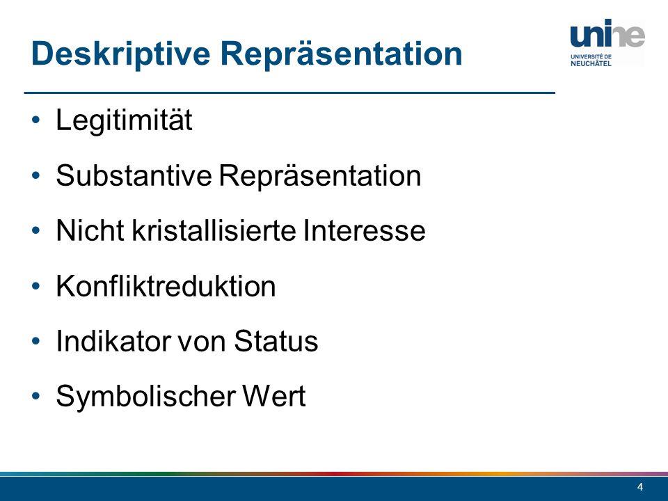 4 Legitimität Substantive Repräsentation Nicht kristallisierte Interesse Konfliktreduktion Indikator von Status Symbolischer Wert Deskriptive Repräsen