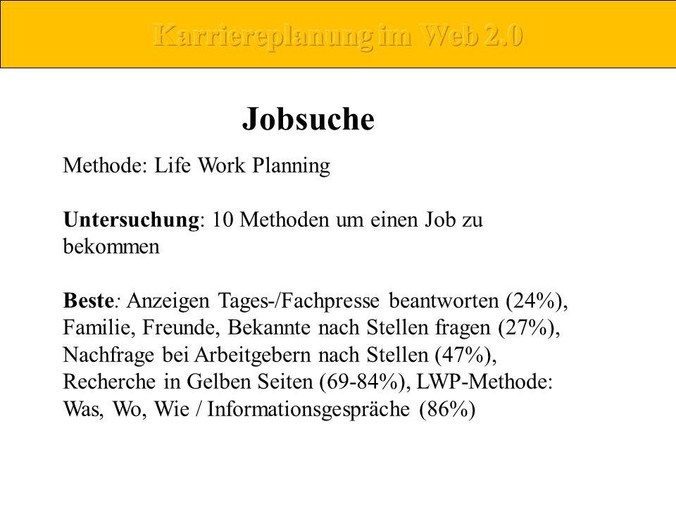 Methode: Life Work Planning Untersuchung: 10 Methoden um einen Job zu bekommen Beste: Anzeigen Tages-/Fachpresse beantworten (24%), Familie, Freunde,