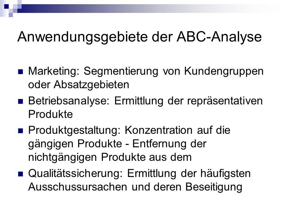 Anwendungsgebiete der ABC-Analyse Marketing: Segmentierung von Kundengruppen oder Absatzgebieten Betriebsanalyse: Ermittlung der repräsentativen Produ