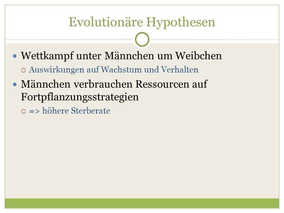 Evolutionäre Hypothesen Wettkampf unter Männchen um Weibchen Auswirkungen auf Wachstum und Verhalten Männchen verbrauchen Ressourcen auf Fortpflanzung