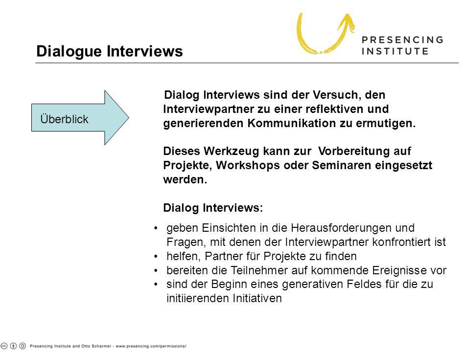 Dialogue Interviews Überblick Dialog Interviews sind der Versuch, den Interviewpartner zu einer reflektiven und generierenden Kommunikation zu ermutig