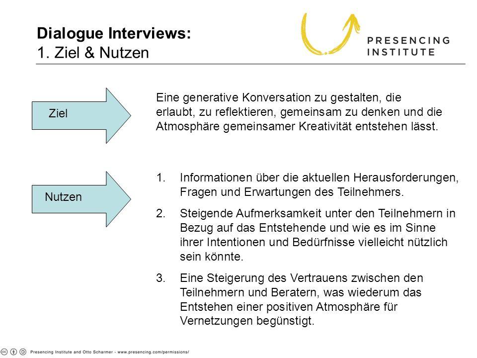 Dialogue Interviews: 1. Ziel & Nutzen Nutzen Ziel 1.Informationen über die aktuellen Herausforderungen, Fragen und Erwartungen des Teilnehmers. 2.Stei