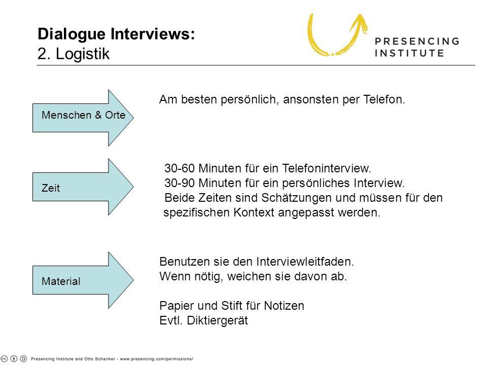 Dialogue Interviews: 2. Logistik Benutzen sie den Interviewleitfaden. Wenn nötig, weichen sie davon ab. Papier und Stift für Notizen Evtl. Diktiergerä