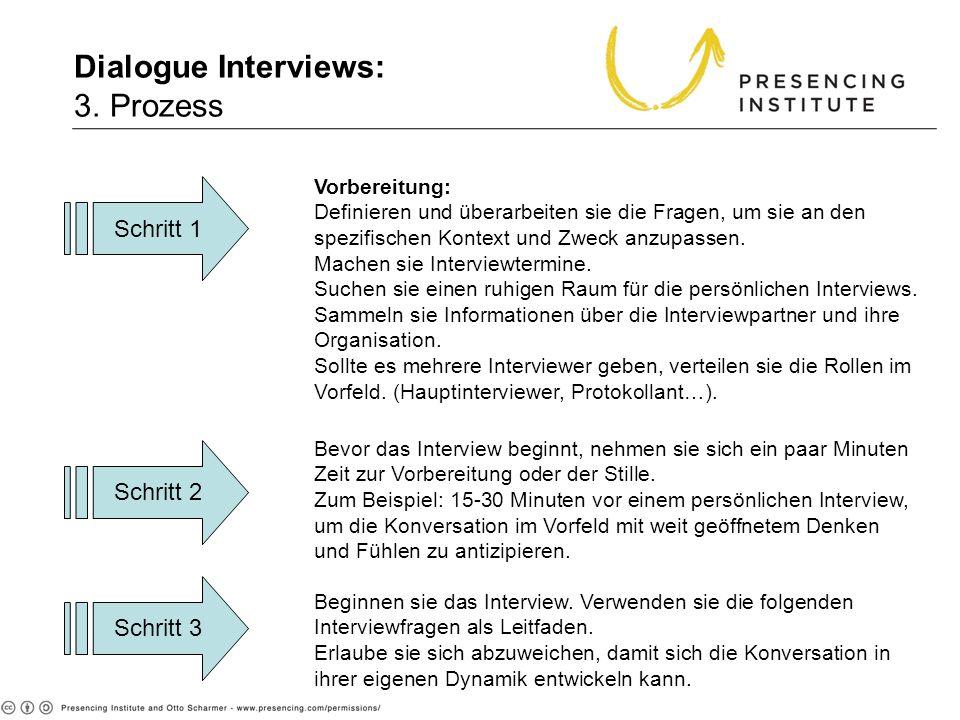 Dialogue Interviews: 3. Prozess Vorbereitung: Definieren und überarbeiten sie die Fragen, um sie an den spezifischen Kontext und Zweck anzupassen. Mac