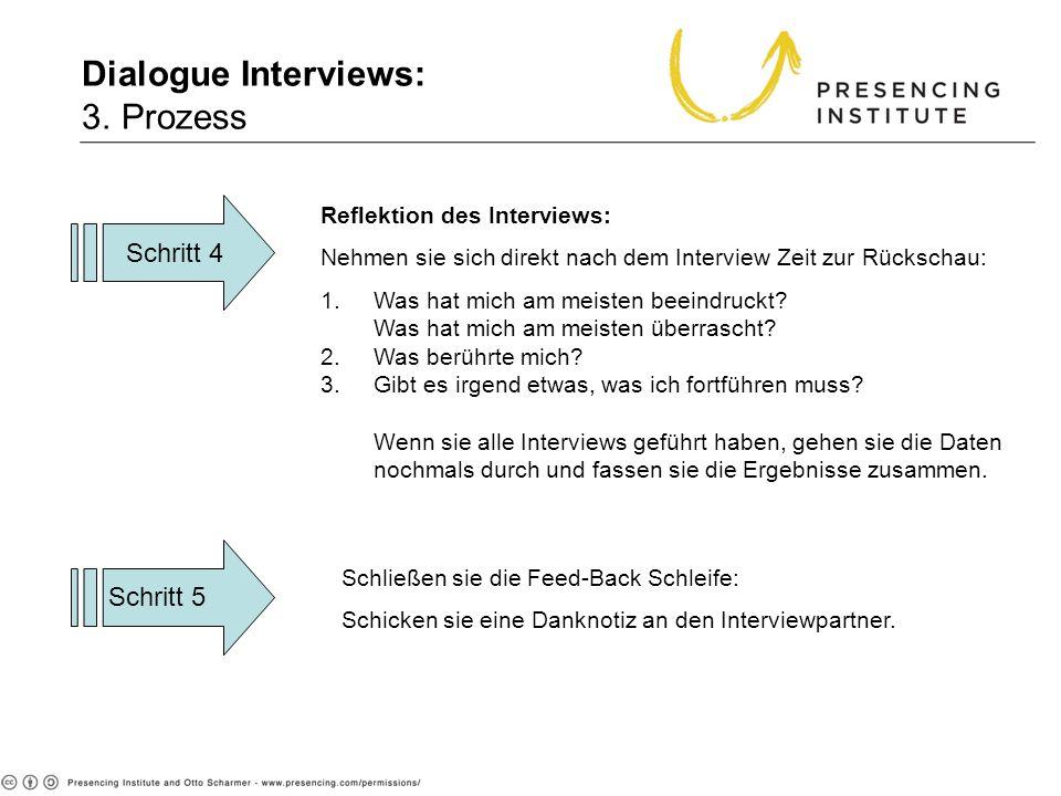 Reflektion des Interviews: Nehmen sie sich direkt nach dem Interview Zeit zur Rückschau: 1.Was hat mich am meisten beeindruckt? Was hat mich am meiste