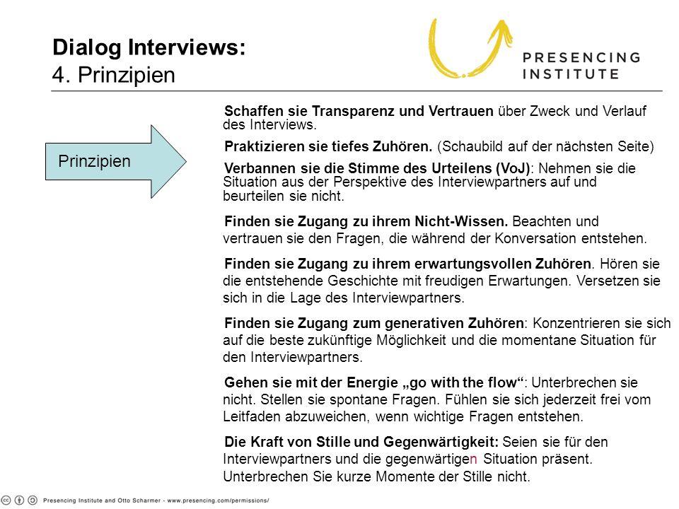 Dialog Interviews: 4. Prinzipien Prinzipien Schaffen sie Transparenz und Vertrauen über Zweck und Verlauf des Interviews. Praktizieren sie tiefes Zuhö
