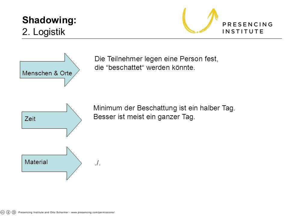 Shadowing: 2. Logistik Die Teilnehmer legen eine Person fest, die beschattet werden könnte../. Material Zeit Menschen & Orte Minimum der Beschattung i