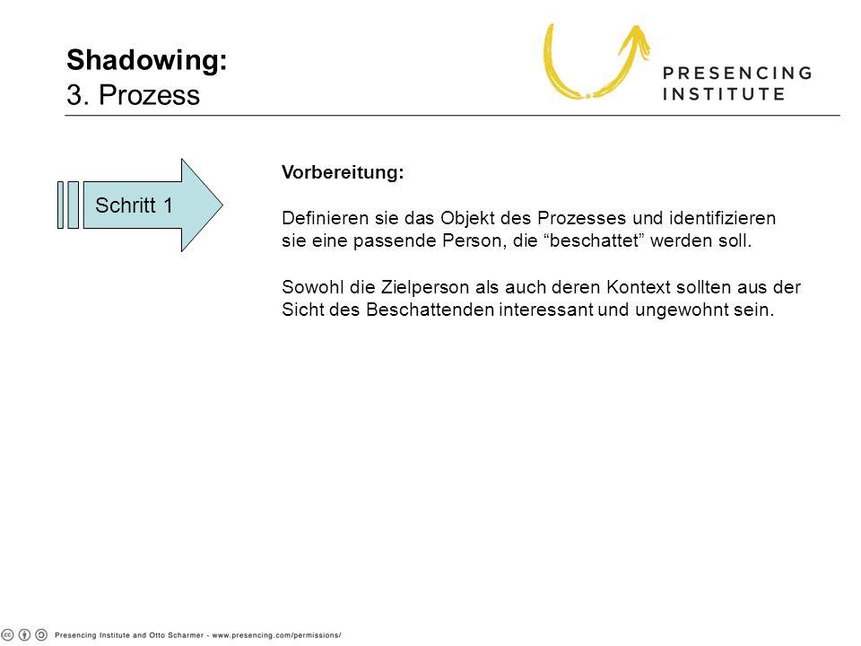 Shadowing: 3. Prozess Vorbereitung: Definieren sie das Objekt des Prozesses und identifizieren sie eine passende Person, die beschattet werden soll. S