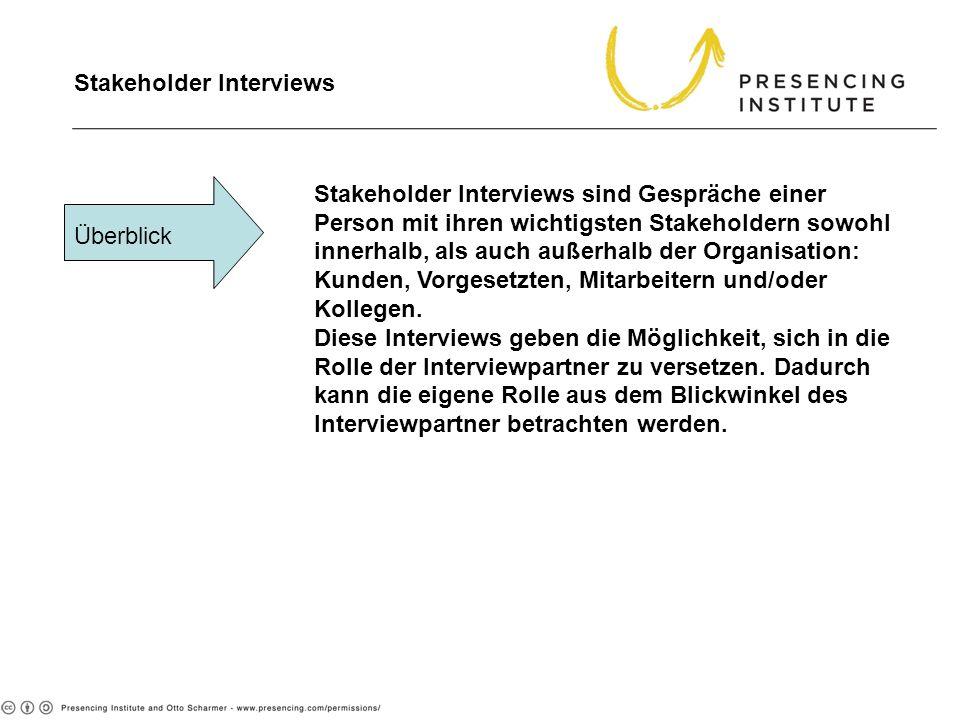 Stakeholder Interviews Stakeholder Interviews sind Gespräche einer Person mit ihren wichtigsten Stakeholdern sowohl innerhalb, als auch außerhalb der